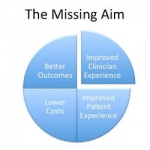 the missing aim