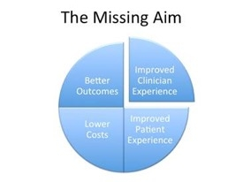 missing aim