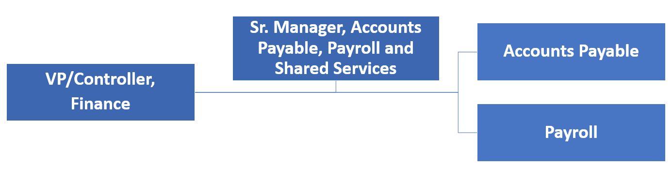 Payroll_chart2.JPG