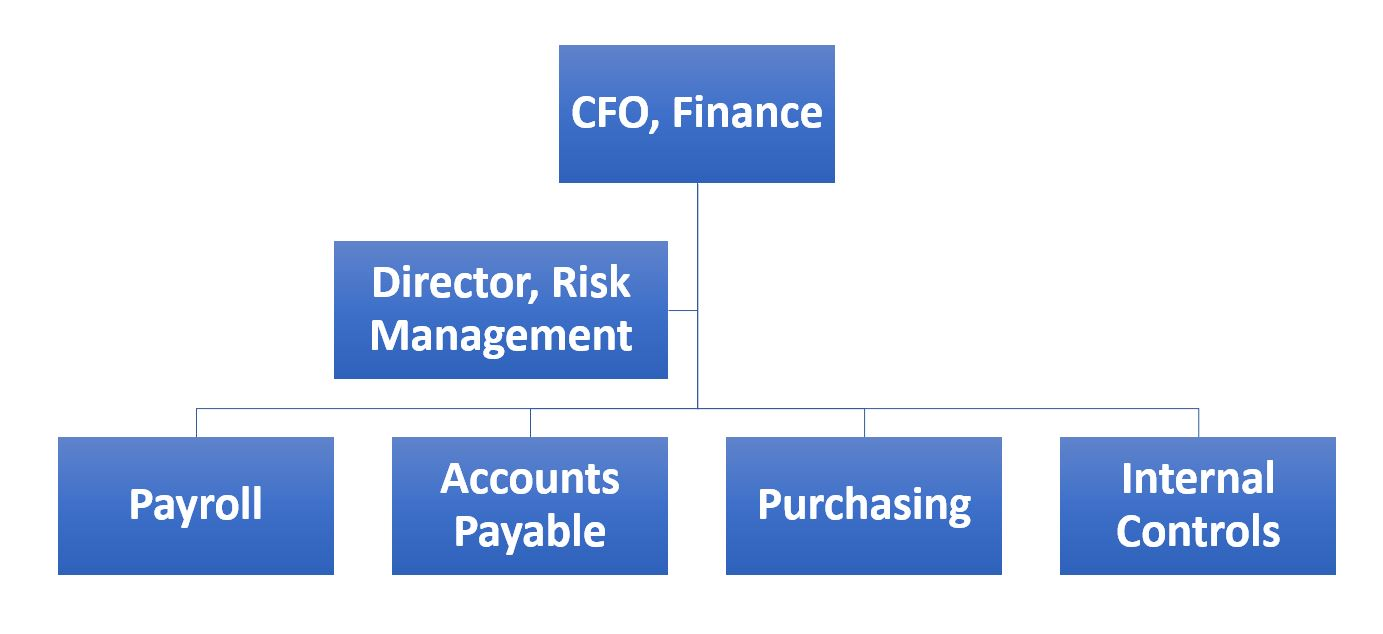 Payroll_chart1.JPG