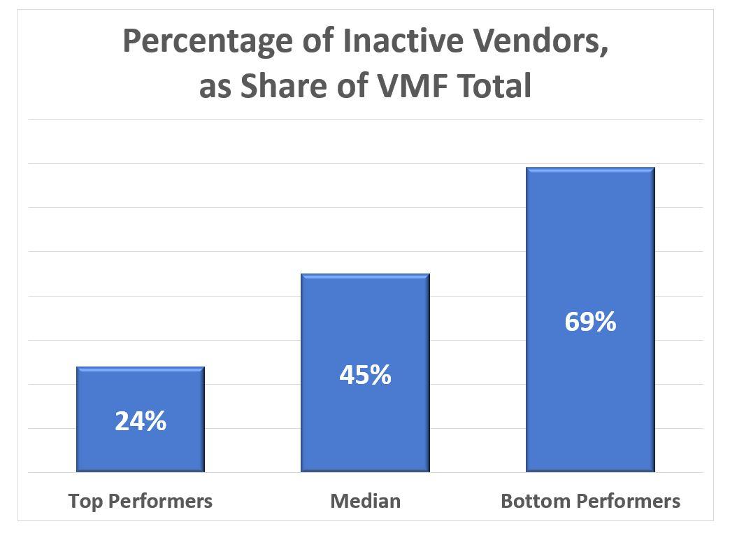 VMF benchmarking_2.JPG